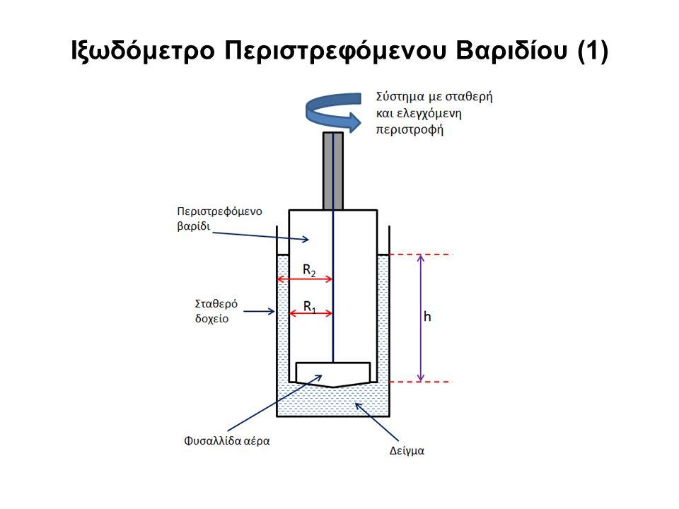 Ιξωδόμετρο Περιστρεφόμενου Βαριδίου (1)