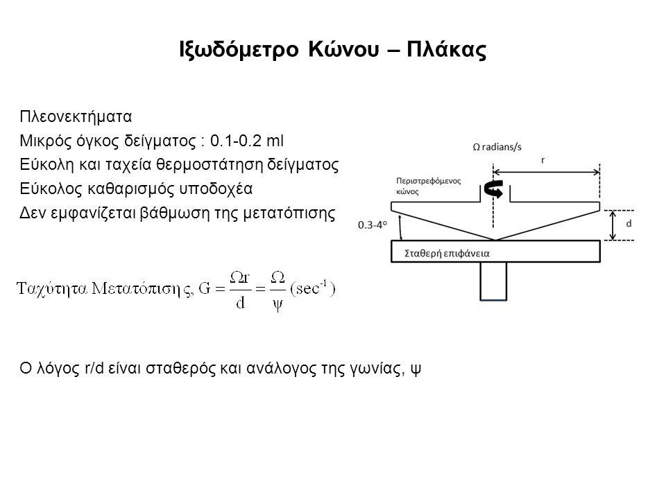 Ιξωδόμετρο Κώνου – Πλάκας Πλεονεκτήματα Μικρός όγκος δείγματος : 0.1-0.2 ml Εύκολη και ταχεία θερμοστάτηση δείγματος Εύκολος καθαρισμός υποδοχέα Δεν εμφανίζεται βάθμωση της μετατόπισης Ο λόγος r/d είναι σταθερός και ανάλογος της γωνίας, ψ