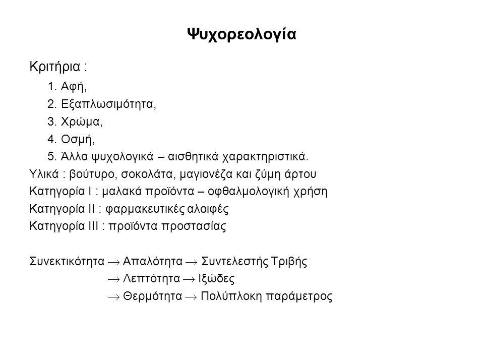 Ψυχορεολογία Κριτήρια : 1. Αφή, 2. Εξαπλωσιμότητα, 3.