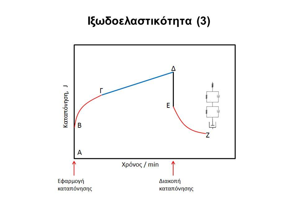 Ιξωδοελαστικότητα (3)