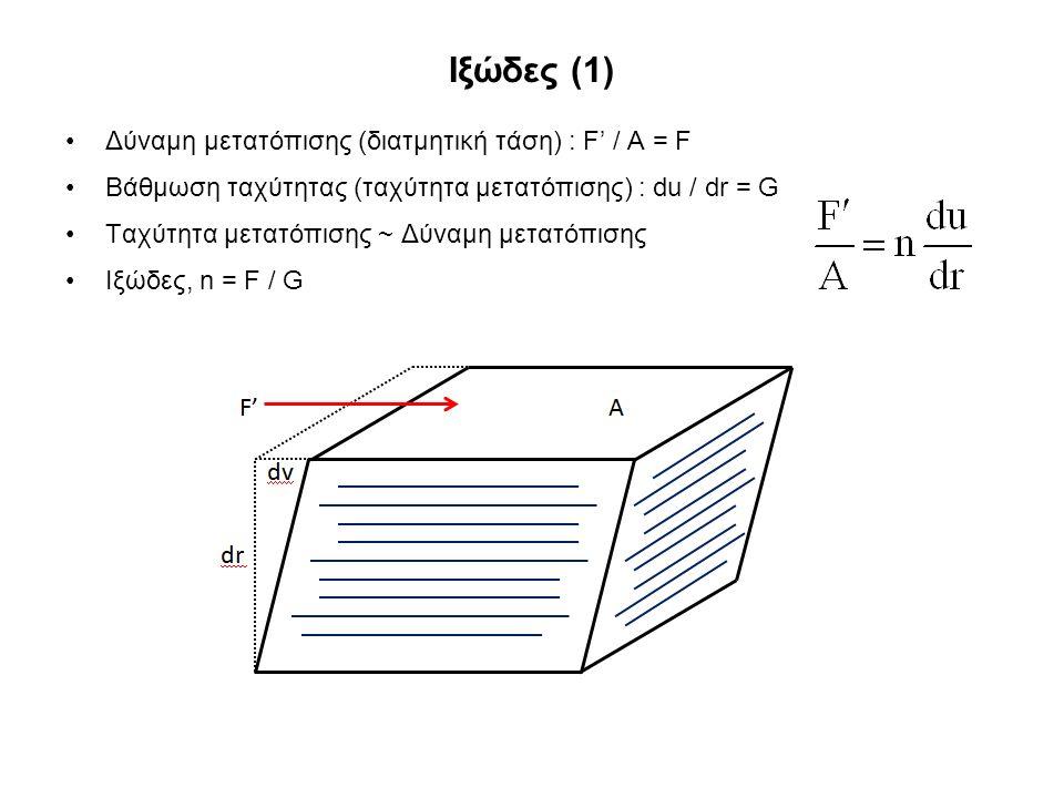 Ιξώδες (1) Δύναμη μετατόπισης (διατμητική τάση) : F' / A = F Βάθμωση ταχύτητας (ταχύτητα μετατόπισης) : du / dr = G Ταχύτητα μετατόπισης ~ Δύναμη μετατόπισης Ιξώδες, n = F / G