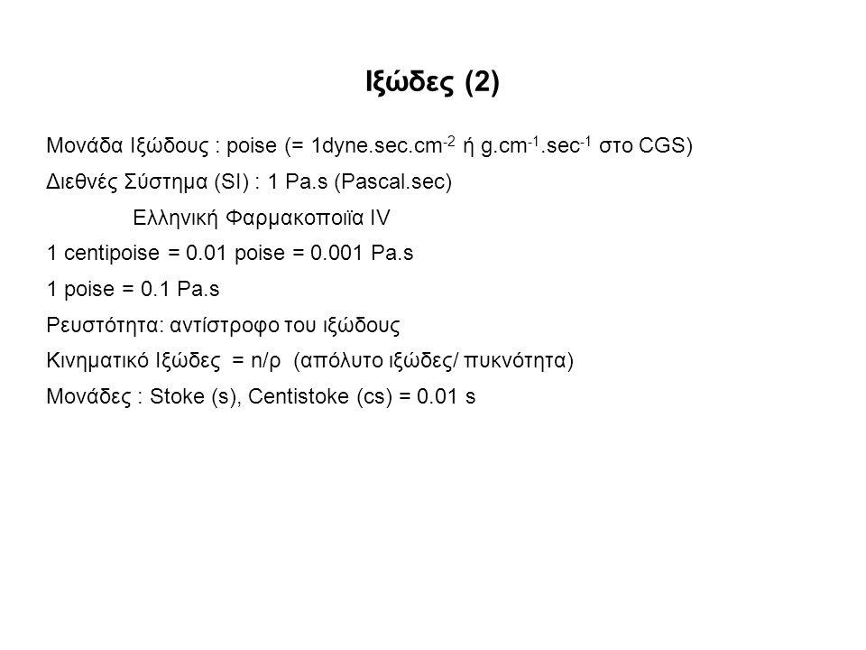 Ιξώδες (2) Μονάδα Ιξώδους : poise (= 1dyne.sec.cm -2 ή g.cm -1.sec -1 στο CGS) Διεθνές Σύστημα (SI) : 1 Pa.s (Pascal.sec) Ελληνική Φαρμακοποιϊα IV 1 centipoise = 0.01 poise = 0.001 Pa.s 1 poise = 0.1 Pa.s Ρευστότητα: αντίστροφο του ιξώδους Κινηματικό Ιξώδες = n/ρ (απόλυτο ιξώδες/ πυκνότητα) Μονάδες : Stoke (s), Centistoke (cs) = 0.01 s