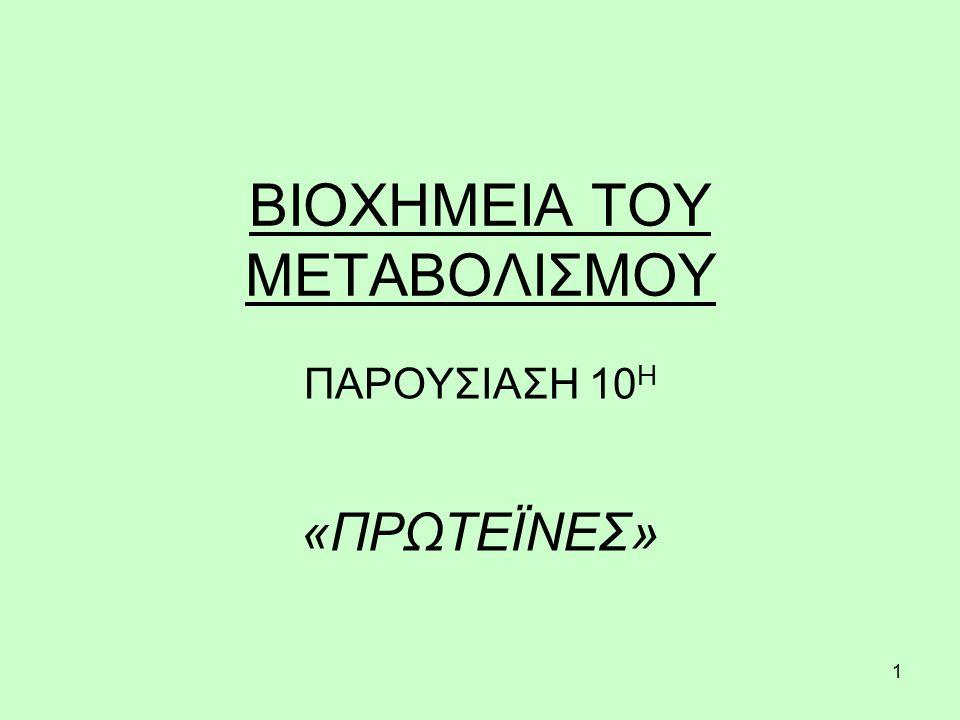 22 Η μεσολάβηση της βιταμίνης Β6 στην τρανσαμίνωση και την απαμίνωση