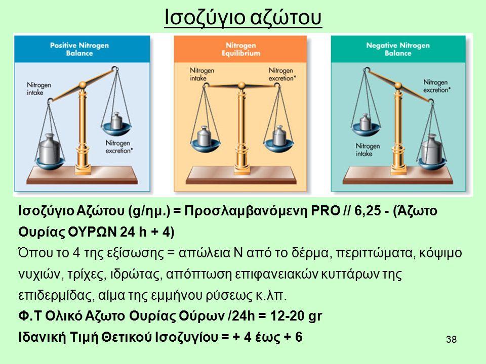 38 Ισοζύγιο αζώτου Ισοζύγιο Αζώτου (g/ημ.) = Προσλαμβανόμενη PRO // 6,25 - (Άζωτο Ουρίας ΟΥΡΩΝ 24 h + 4) Όπου το 4 της εξίσωσης = απώλεια Ν από το δέρμα, περιττώματα, κόψιμο νυχιών, τρίχες, ιδρώτας, απόπτωση επιφανειακών κυττάρων της επιδερμίδας, αίμα της εμμήνου ρύσεως κ.λπ.