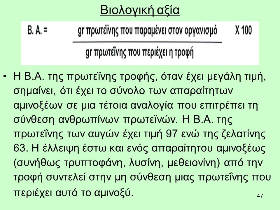 47 Βιολογική αξία H B.A.
