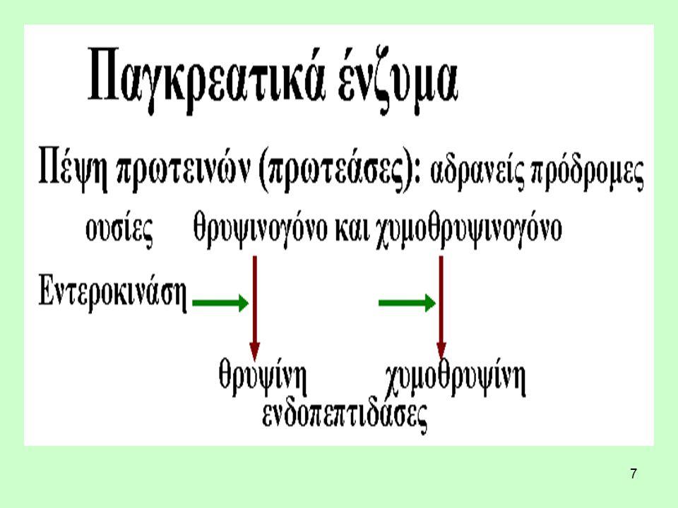 28 Κύκλος της ουρίας Η ουρία συντίθεται στο ήπαρ από διοξείδιο του άνθρακα και την αμμωνία που παράγεται από την απαμίνωση αμινοξέων διά μέσου του κύκλου της ορνιθίνης.