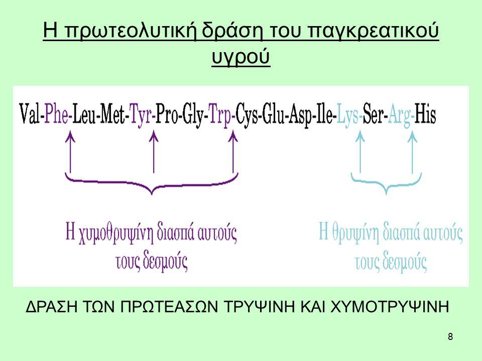 9 Δράση τρυψίνης