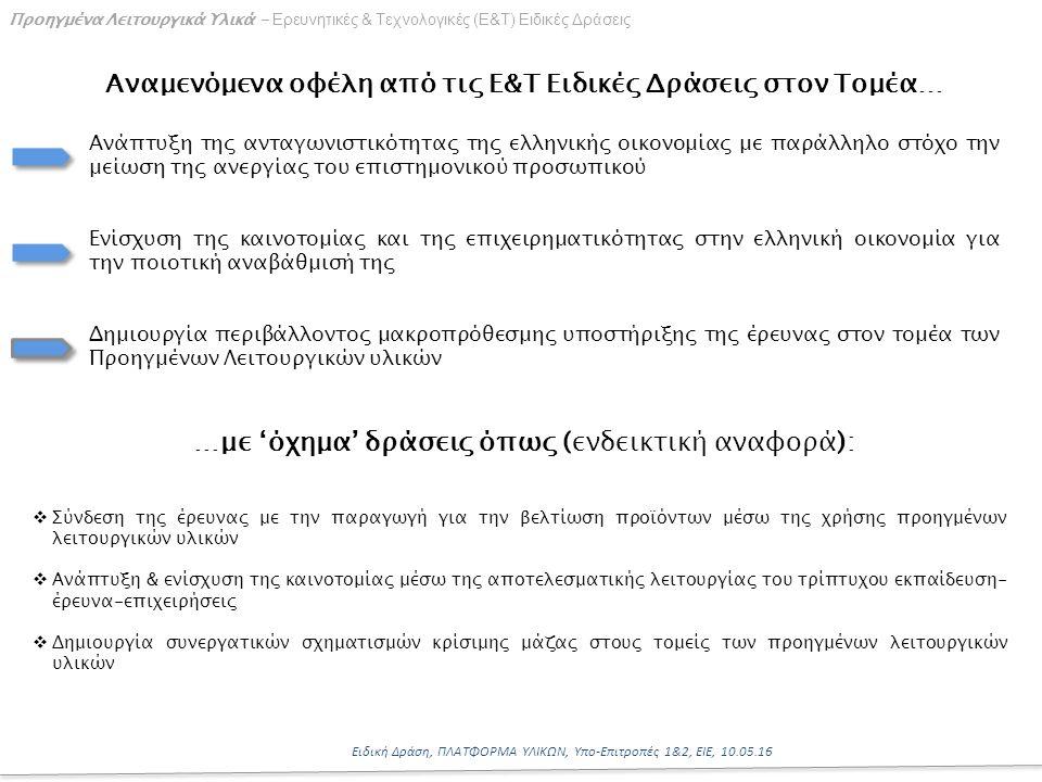 12 Ειδική Δράση, ΠΛΑΤΦΟΡΜΑ ΥΛΙΚΩΝ, Υπο-Επιτροπές 1&2, ΕΙΕ, 10.05.16 Προηγμένα Λειτουργικά Υλικά - Ερευνητικές & Τεχνολογικές (Ε&Τ) Ειδικές Δράσεις Αναμενόμενα οφέλη από τις Ε&Τ Ειδικές Δράσεις στον Τομέα… Ανάπτυξη της ανταγωνιστικότητας της ελληνικής οικονομίας με παράλληλο στόχο την μείωση της ανεργίας του επιστημονικού προσωπικού Ενίσχυση της καινοτομίας και της επιχειρηματικότητας στην ελληνική οικονομία για την ποιοτική αναβάθμισή της Δημιουργία περιβάλλοντος μακροπρόθεσμης υποστήριξης της έρευνας στον τομέα των Προηγμένων Λειτουργικών υλικών …με 'όχημα' δράσεις όπως (ενδεικτική αναφορά):  Σύνδεση της έρευνας με την παραγωγή για την βελτίωση προϊόντων μέσω της χρήσης προηγμένων λειτουργικών υλικών  Ανάπτυξη & ενίσχυση της καινοτομίας μέσω της αποτελεσματικής λειτουργίας του τρίπτυχου εκπαίδευση- έρευνα-επιχειρήσεις  Δημιουργία συνεργατικών σχηματισμών κρίσιμης μάζας στους τομείς των προηγμένων λειτουργικών υλικών