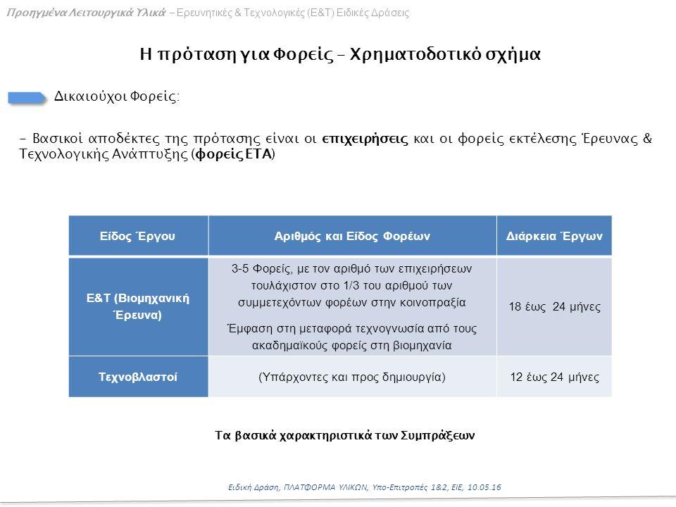 13 Ειδική Δράση, ΠΛΑΤΦΟΡΜΑ ΥΛΙΚΩΝ, Υπο-Επιτροπές 1&2, ΕΙΕ, 10.05.16 Προηγμένα Λειτουργικά Υλικά - Ερευνητικές & Τεχνολογικές (Ε&Τ) Ειδικές Δράσεις Η πρόταση για Φορείς – Χρηματοδοτικό σχήμα Δικαιούχοι Φορείς: - Βασικοί αποδέκτες της πρότασης είναι οι επιχειρήσεις και οι φορείς εκτέλεσης Έρευνας & Τεχνολογικής Ανάπτυξης (φορείς ΕΤΑ) Είδος ΈργουΑριθμός και Είδος ΦορέωνΔιάρκεια Έργων Ε&Τ (Βιομηχανική Έρευνα) 3-5 Φορείς, με τον αριθμό των επιχειρήσεων τουλάχιστον στο 1/3 του αριθμού των συμμετεχόντων φορέων στην κοινοπραξία Έμφαση στη μεταφορά τεχνογνωσία από τους ακαδημαϊκούς φορείς στη βιομηχανία 18 έως 24 μήνες Τεχνοβλαστοί(Υπάρχοντες και προς δημιουργία)12 έως 24 μήνες Τα βασικά χαρακτηριστικά των Συμπράξεων