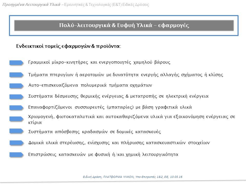 19 Ειδική Δράση, ΠΛΑΤΦΟΡΜΑ ΥΛΙΚΩΝ, Υπο-Επιτροπές 1&2, ΕΙΕ, 10.05.16 Προηγμένα Λειτουργικά Υλικά - Ερευνητικές & Τεχνολογικές (Ε&Τ) Ειδικές Δράσεις Ενδεικτικοί τομείς εφαρμογών & προϊόντα: Γραμμικοί μίκρο-κινητήρες και ενεργοποιητές χαμηλού βάρους Τμήματα πτερυγίων ή αεροτομών με δυνατότητα ενεργής αλλαγής σχήματος ή κλίσης Αυτο-επισκευαζόμενα πολυμερικά τμήματα οχημάτων Συστήματα δέσμευσης θερμικής ενέργειας & μετατροπής σε ηλεκτρική ενέργεια Επαναφορτιζόμενοι συσσωρευτές (μπαταρίες) με βάση γραφιτικά υλικά Χρωμογενή, φωτοκαταλυτικά και αυτοκαθαριζόμενα υλικά για εξοικονόμηση ενέργειας σε κτίρια Συστήματα απόσβεσης κραδασμών σε δομικές κατασκευές Δομικά υλικά στερέωσης, ενίσχυσης και πλήρωσης κατασκευαστικών στοιχείων Επιστρώσεις κατασκευών με φυσική ή/και χημική λειτουργικότητα Πολύ-λειτουργικά & Ευφυή Υλικά – εφαρμογές