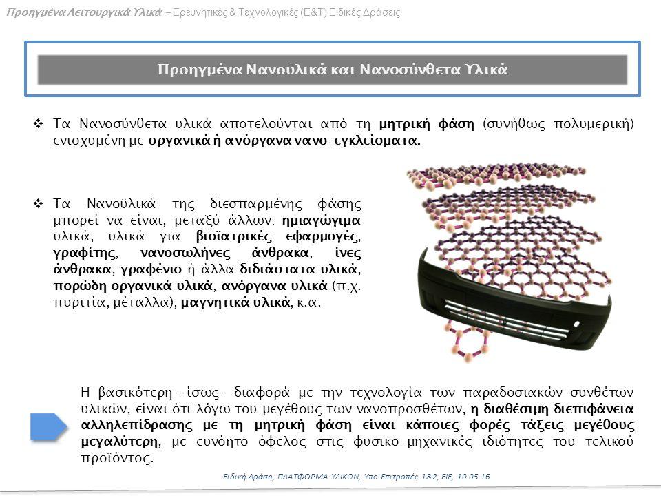 20 Ειδική Δράση, ΠΛΑΤΦΟΡΜΑ ΥΛΙΚΩΝ, Υπο-Επιτροπές 1&2, ΕΙΕ, 10.05.16 Προηγμένα Λειτουργικά Υλικά - Ερευνητικές & Τεχνολογικές (Ε&Τ) Ειδικές Δράσεις Προηγμένα Νανοϋλικά και Νανοσύνθετα Υλικά  Τα Νανοσύνθετα υλικά αποτελούνται από τη μητρική φάση (συνήθως πολυμερική) ενισχυμένη με οργανικά ή ανόργανα νανο-εγκλείσματα.