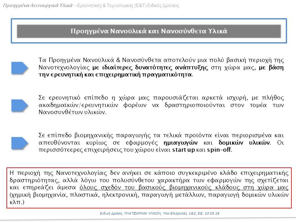 21 Ειδική Δράση, ΠΛΑΤΦΟΡΜΑ ΥΛΙΚΩΝ, Υπο-Επιτροπές 1&2, ΕΙΕ, 10.05.16 Προηγμένα Λειτουργικά Υλικά - Ερευνητικές & Τεχνολογικές (Ε&Τ) Ειδικές Δράσεις Τα Προηγμένα Νανοϋλικά & Νανοσύνθετα αποτελούν μια πολύ βασική περιοχή της Νανοτεχνολογίας με ιδιαίτερες δυνατότητες ανάπτυξης στη χώρα μας, με βάση την ερευνητική και επιχειρηματική πραγματικότητα.