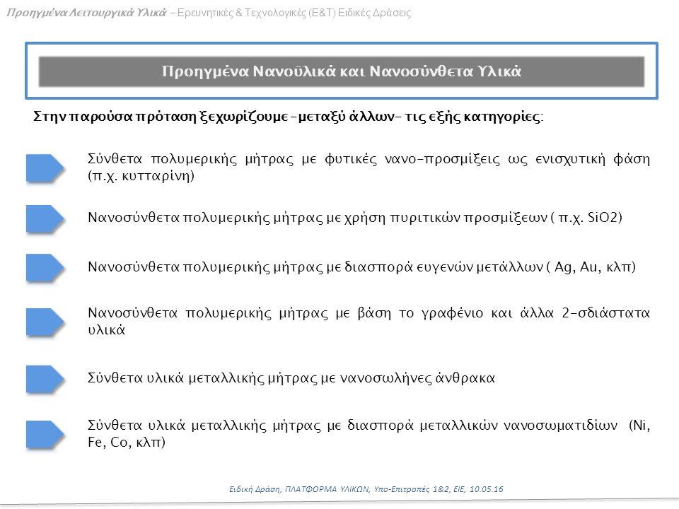 22 Ειδική Δράση, ΠΛΑΤΦΟΡΜΑ ΥΛΙΚΩΝ, Υπο-Επιτροπές 1&2, ΕΙΕ, 10.05.16 Προηγμένα Λειτουργικά Υλικά - Ερευνητικές & Τεχνολογικές (Ε&Τ) Ειδικές Δράσεις Σύνθετα πολυμερικής μήτρας με φυτικές νανο-προσμίξεις ως ενισχυτική φάση (π.χ.