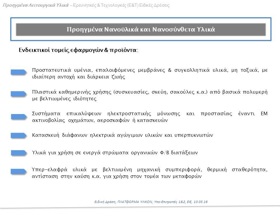 23 Ειδική Δράση, ΠΛΑΤΦΟΡΜΑ ΥΛΙΚΩΝ, Υπο-Επιτροπές 1&2, ΕΙΕ, 10.05.16 Προηγμένα Λειτουργικά Υλικά - Ερευνητικές & Τεχνολογικές (Ε&Τ) Ειδικές Δράσεις Ενδεικτικοί τομείς εφαρμογών & προϊόντα: Προστατευτικά υμένια, επαλοιφόμενες μεμβράνες & συγκολλητικά υλικά, μη τοξικά, με ιδιαίτερη αντοχή και διάρκεια ζωής Πλαστικά καθημερινής χρήσης (συσκευασίες, σκεύη, σακούλες κ.α.) από βασικά πολυμερή με βελτιωμένες ιδιότητες Συστήματα επικαλύψεων ηλεκτροστατικής μόνωσης και προστασίας έναντι ΕΜ ακτινοβολίας οχημάτων, αεροσκαφών ή κατασκευών Κατασκευή διάφανων ηλεκτρικά αγώγιμων υλικών και υπερπυκνωτών Υλικά για χρήση σε ενεργά στρώματα οργανικών Φ/Β διατάξεων Υπερ-ελαφρά υλικά με βελτιωμένη μηχανική συμπεριφορά, θερμική σταθερότητα, αντίσταση στην καύση κ.α.