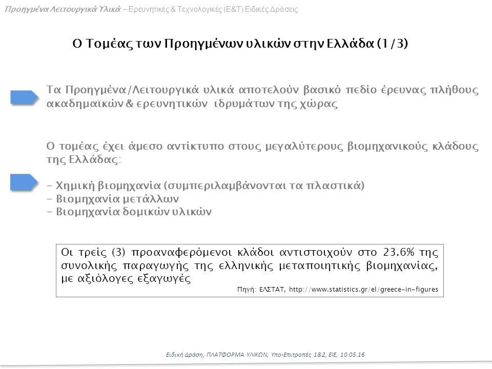 7 Ειδική Δράση, ΠΛΑΤΦΟΡΜΑ ΥΛΙΚΩΝ, Υπο-Επιτροπές 1&2, ΕΙΕ, 10.05.16 Προηγμένα Λειτουργικά Υλικά - Ερευνητικές & Τεχνολογικές (Ε&Τ) Ειδικές Δράσεις Τα Προηγμένα/Λειτουργικά υλικά αποτελούν βασικό πεδίο έρευνας πλήθους ακαδημαϊκών & ερευνητικών ιδρυμάτων της χώρας Ο Τομέας των Προηγμένων υλικών στην Ελλάδα (1/3) Ο τομέας έχει άμεσο αντίκτυπο στους μεγαλύτερους βιομηχανικούς κλάδους της Ελλάδας: - Χημική βιομηχανία (συμπεριλαμβάνονται τα πλαστικά) - Βιομηχανία μετάλλων - Βιομηχανία δομικών υλικών Οι τρείς (3) προαναφερόμενοι κλάδοι αντιστοιχούν στο 23.6% της συνολικής παραγωγής της ελληνικής μεταποιητικής βιομηχανίας, με αξιόλογες εξαγωγές Πηγή: ΕΛΣΤΑΤ, http://www.statistics.gr/el/greece-in-figures