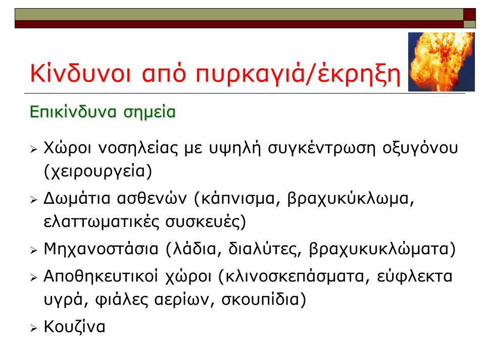Κίνδυνοι από πυρκαγιά/έκρηξη Επικίνδυνα σημεία  Χώροι νοσηλείας με υψηλή συγκέντρωση οξυγόνου (χειρουργεία)  Δωμάτια ασθενών (κάπνισμα, βραχυκύκλωμα, ελαττωματικές συσκευές)  Μηχανοστάσια (λάδια, διαλύτες, βραχυκυκλώματα)  Αποθηκευτικοί χώροι (κλινοσκεπάσματα, εύφλεκτα υγρά, φιάλες αερίων, σκουπίδια)  Κουζίνα
