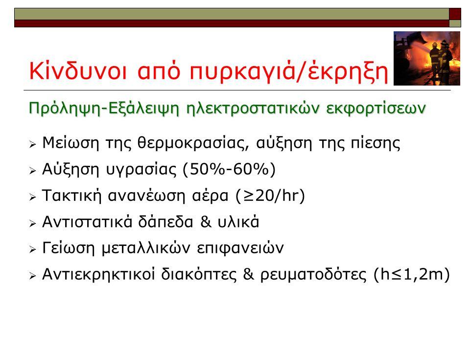 Κίνδυνοι από πυρκαγιά/έκρηξη Πρόληψη-Εξάλειψη ηλεκτροστατικών εκφορτίσεων  Μείωση της θερμοκρασίας, αύξηση της πίεσης  Αύξηση υγρασίας (50%-60%)  Τ