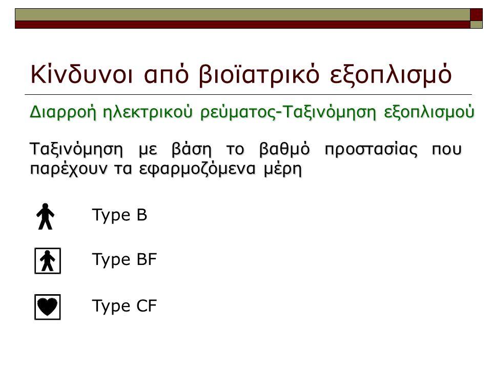 Κίνδυνοι από βιοϊατρικό εξοπλισμό Ταξινόμηση με βάση το βαθμό προστασίας που παρέχουν τα εφαρμοζόμενα μέρη Type B Type BF Type CF Διαρροή ηλεκτρικού ρ