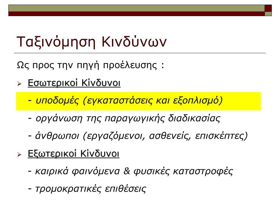 Ευχαριστώ για την προσοχή σας Γ.Ε. Χαλούτσος [haloutsos@ocsc.gr]
