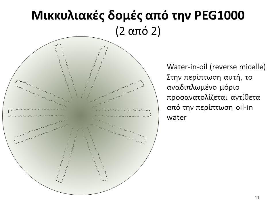 Μικκυλιακές δομές από την PEG1000 (2 από 2) Water-in-oil (reverse micelle) Στην περίπτωση αυτή, το αναδιπλωμένο μόριο προσανατολίζεται αντίθετα από την περίπτωση oil-in water 11