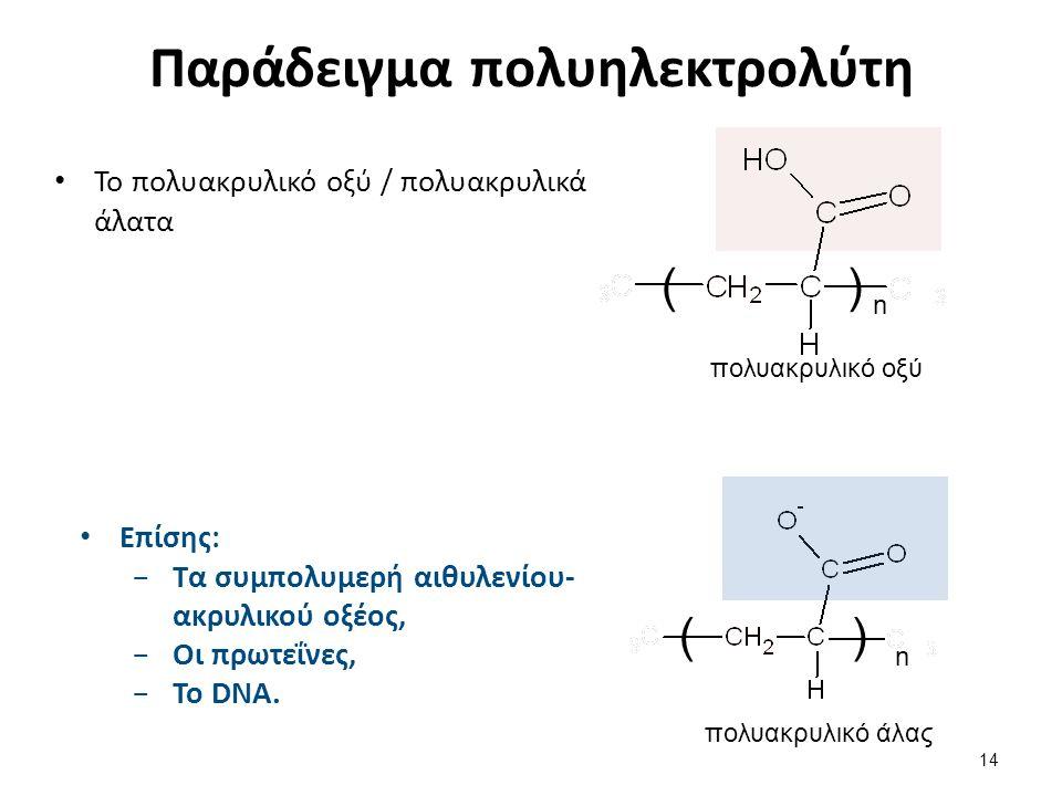 Παράδειγμα πολυηλεκτρολύτη Το πολυακρυλικό οξύ / πολυακρυλικά άλατα 14 ( ) n n πολυακρυλικό οξύ πολυακρυλικό άλας Επίσης: −Τα συμπολυμερή αιθυλενίου- ακρυλικού οξέος, −Οι πρωτεΐνες, −Το DNA.