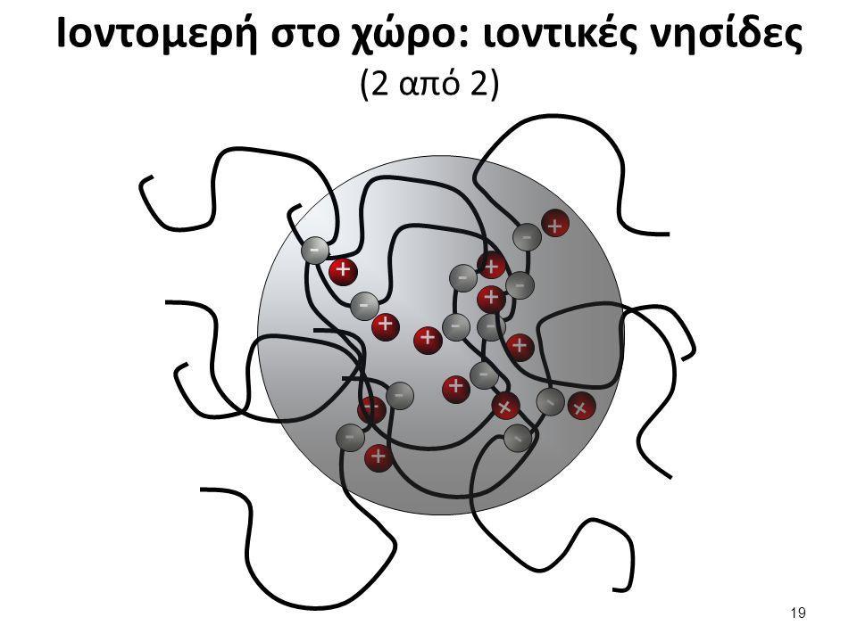 Ιοντομερή στο χώρο: ιοντικές νησίδες (2 από 2) 19 - - - + + + + - - + + - - + + - - + - + - + + -