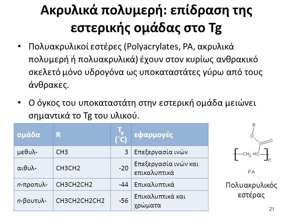 Ακρυλικά πολυμερή: επίδραση της εστερικής ομάδας στο Tg Πολυακρυλικοί εστέρες (Polyacrylates, PA, ακρυλικά πολυμερή ή πολυακρυλικά) έχουν στον κυρίως ανθρακικό σκελετό μόνο υδρογόνα ως υποκαταστάτες γύρω από τους άνθρακες.