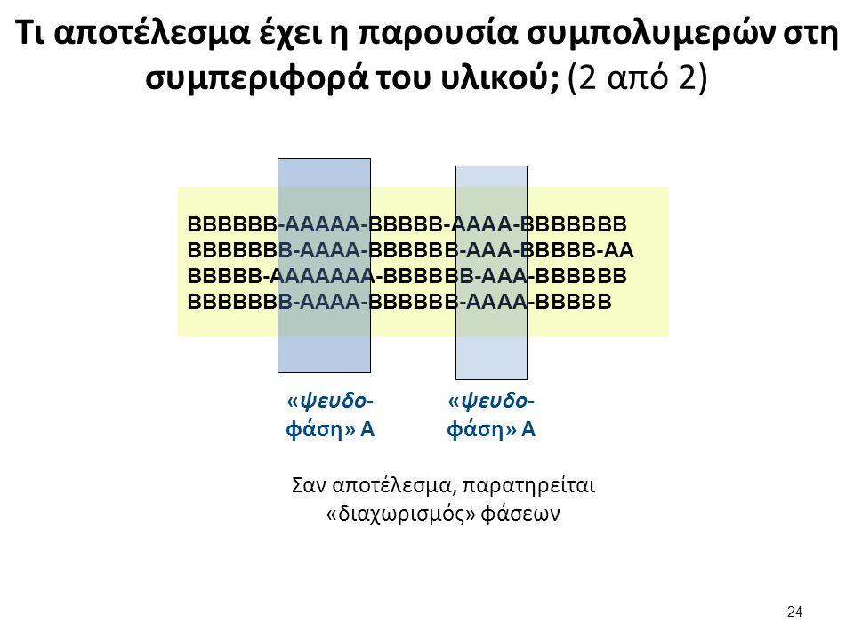 Τι αποτέλεσμα έχει η παρουσία συμπολυμερών στη συμπεριφορά του υλικού; (2 από 2) 24 ΒΒΒΒΒΒ-ΑΑΑΑΑ-ΒΒΒΒΒ-ΑΑΑΑ-ΒΒΒΒΒΒΒ ΒΒΒΒΒΒΒ-ΑΑΑΑ-ΒΒΒΒΒΒ-ΑΑΑ-ΒΒΒΒΒ-ΑΑ ΒΒΒΒΒ-ΑΑΑΑΑΑΑ-ΒΒΒΒΒΒ-ΑΑΑ-ΒΒΒΒΒΒ ΒΒΒΒΒΒΒ-ΑΑΑΑ-ΒΒΒΒΒΒ-ΑΑΑΑ-ΒΒΒΒΒ Σαν αποτέλεσμα, παρατηρείται «διαχωρισμός» φάσεων «ψευδο- φάση» Α