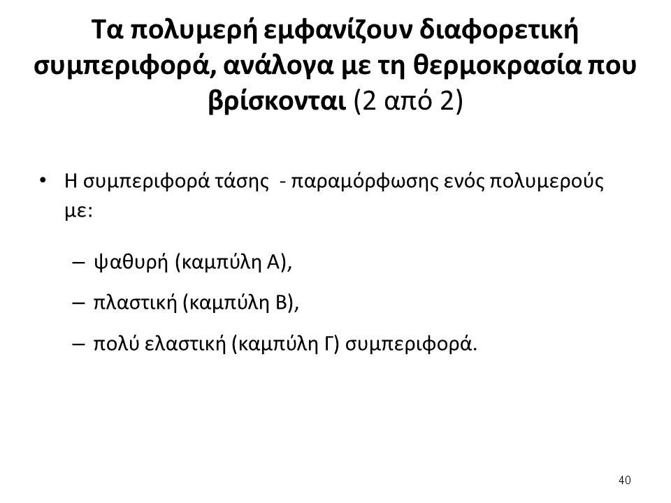 Τα πολυμερή εμφανίζουν διαφορετική συμπεριφορά, ανάλογα με τη θερμοκρασία που βρίσκονται (2 από 2) Η συμπεριφορά τάσης - παραμόρφωσης ενός πολυμερούς με: – ψαθυρή (καμπύλη Α), – πλαστική (καμπύλη Β), – πολύ ελαστική (καμπύλη Γ) συμπεριφορά.