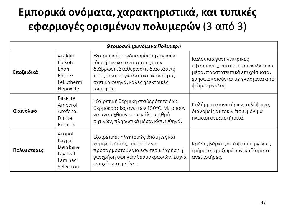Εμπορικά ονόματα, χαρακτηριστικά, και τυπικές εφαρμογές ορισμένων πολυμερών (3 από 3) Θερμοσκληρυνόμενα Πολυμερή Εποξειδικά Araldite Epikote Epon Epi-rez Lekutherm Nepoxide Εξαιρετικός συνδυασμός μηχανικών ιδιοτήτων και αντίστασης στην διάβρωση.