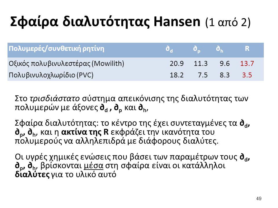 Σφαίρα διαλυτότητας Hansen (1 από 2) 49 Πολυμερές/συνθετική ρητίνη∂d∂d ∂p∂p ∂h∂h R Οξικός πολυβινυλεστέρας (Mowilith)20.911.39.613.7 Πολυβινυλοχλωρίδιο (PVC)18.27.58.33.5 Στο τρισδιάστατο σύστημα απεικόνισης της διαλυτότητας των πολυμερών με άξονες ∂ d, ∂ p και ∂ h, Σφαίρα διαλυτότητας: το κέντρο της έχει συντεταγμένες τα ∂ d, ∂ p, ∂ h, και η ακτίνα της R εκφράζει την ικανότητα του πολυμερούς να αλληλεπιδρά με διάφορους διαλύτες.