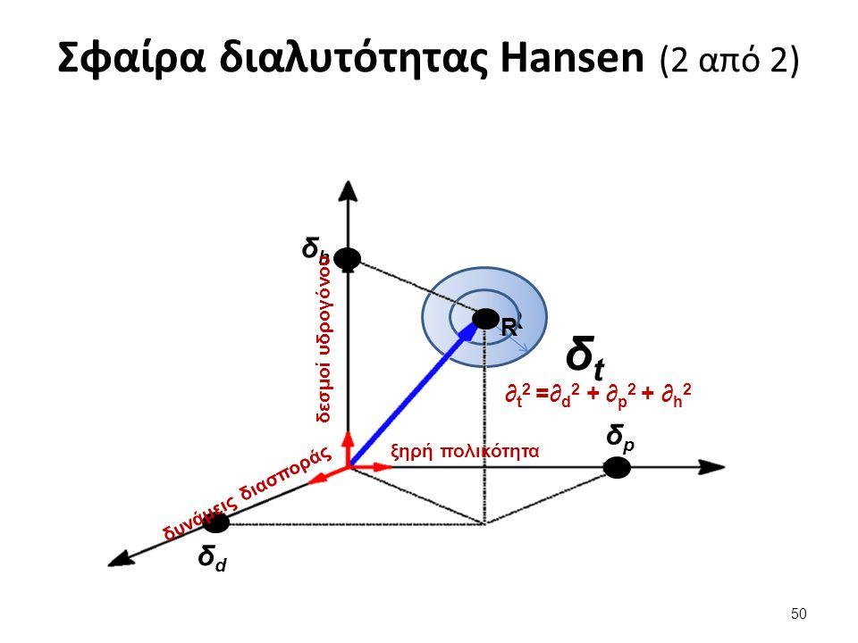 Σφαίρα διαλυτότητας Hansen (2 από 2) 50 R R δhδh δdδd δpδp δtδt ξηρή πολικότητα δυνάμεις διασποράς δεσμοί υδρογόνου ∂ t 2 =∂ d 2 + ∂ p 2 + ∂ h 2