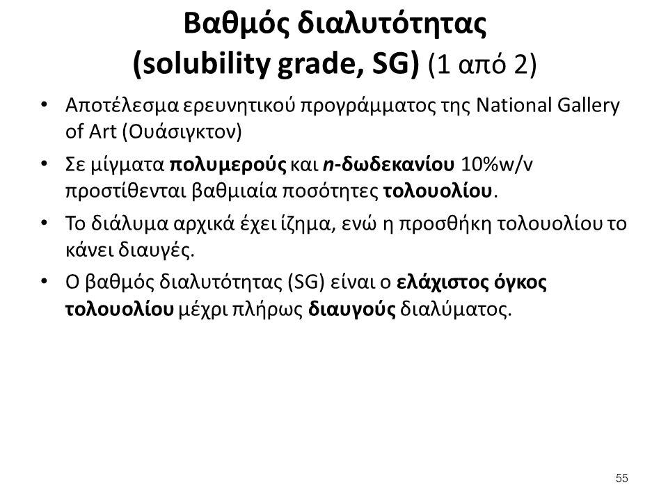 Βαθμός διαλυτότητας (solubility grade, SG) (1 από 2) Αποτέλεσμα ερευνητικού προγράμματος της National Gallery of Art (Ουάσιγκτον) Σε μίγματα πολυμερούς και n-δωδεκανίου 10%w/v προστίθενται βαθμιαία ποσότητες τολουολίου.