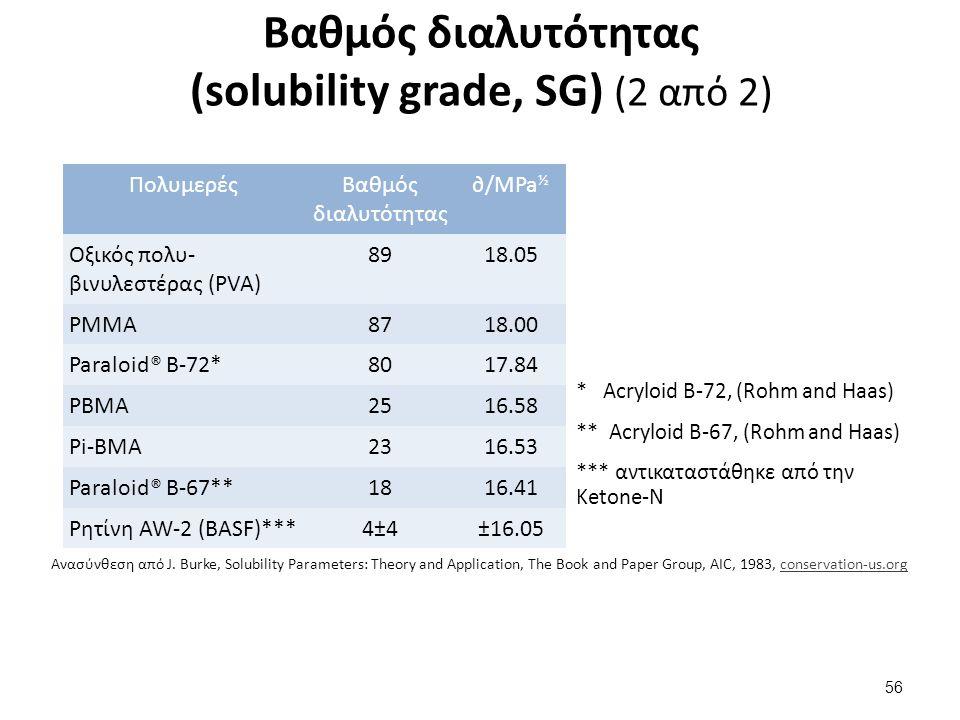 Βαθμός διαλυτότητας (solubility grade, SG) (2 από 2) * Acryloid B-72, (Rohm and Haas) ** Acryloid B-67, (Rohm and Haas) *** αντικαταστάθηκε από την Ketone-N 56 ΠολυμερέςΒαθμός διαλυτότητας ∂/MPa ½ Οξικός πολυ- βινυλεστέρας (PVA) 8918.05 PMMA8718.00 Paraloid® B-72*8017.84 PBMA2516.58 Pi-BMA2316.53 Paraloid® B-67**1816.41 Ρητίνη AW-2 (BASF)***4±4±16.05 Ανασύνθεση από J.