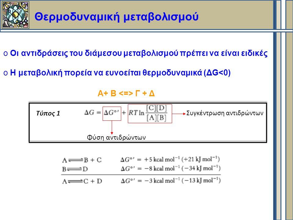 Θερμοδυναμική μεταβολισμού o Οι αντιδράσεις του διάμεσου μεταβολισμού πρέπει να είναι ειδικές o Η μεταβολική πορεία να ευνοείται θερμοδυναμικά (ΔG<0) Α+ Β Γ + Δ Φύση αντιδρώντων Συγκέντρωση αντιδρώντων Τύπος 1