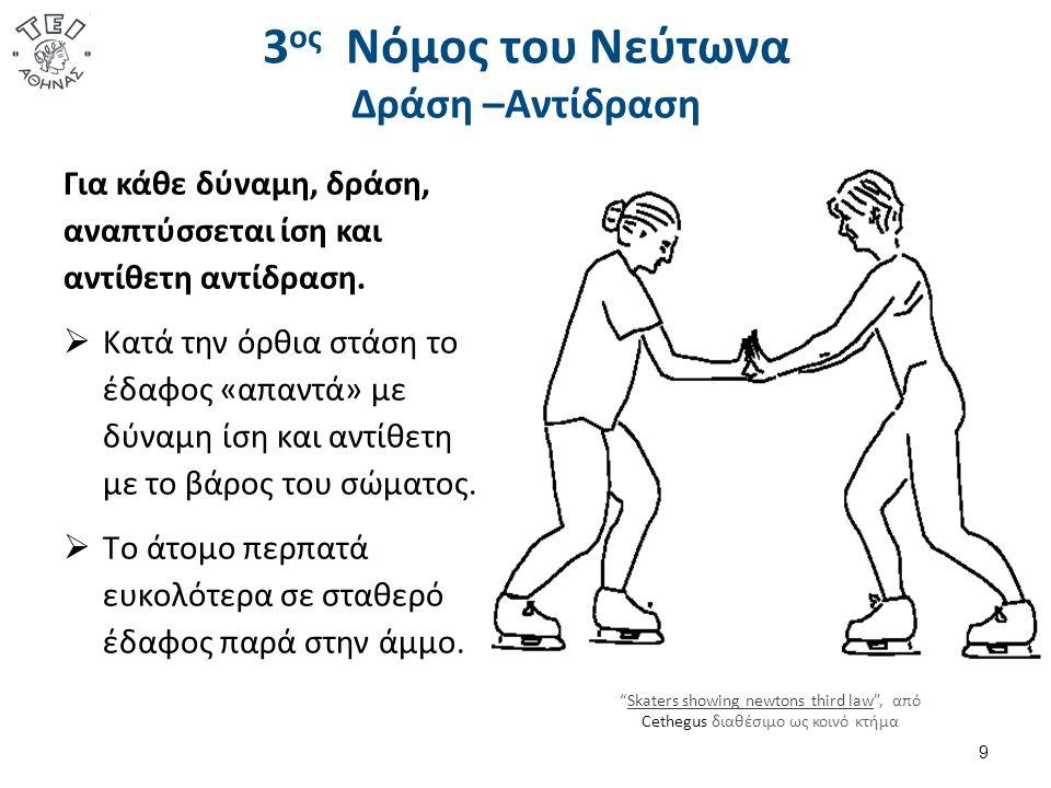 3 ος Νόμος του Νεύτωνα Δράση –Αντίδραση Για κάθε δύναμη, δράση, αναπτύσσεται ίση και αντίθετη αντίδραση.