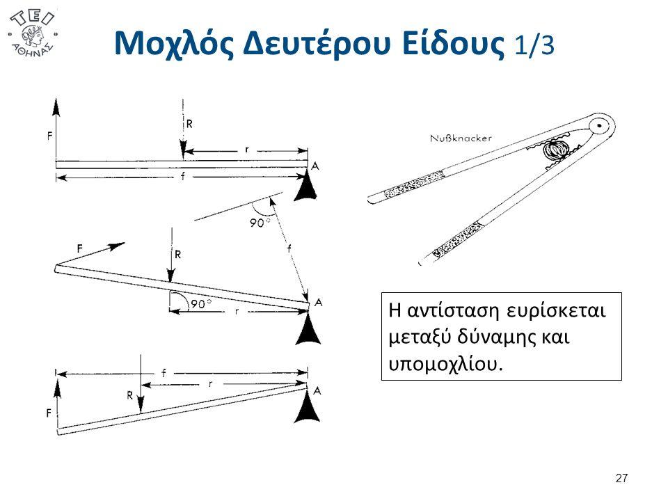 Μοχλός Δευτέρου Είδους 1/3 Η αντίσταση ευρίσκεται μεταξύ δύναμης και υπομοχλίου. 27