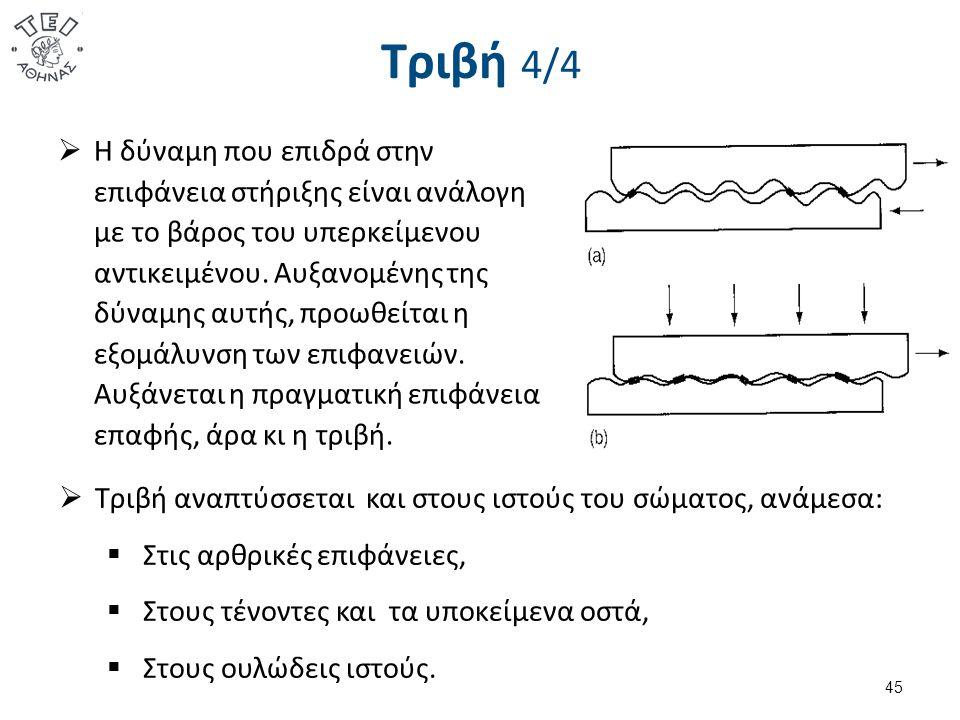 Τριβή 4/4  Η δύναμη που επιδρά στην επιφάνεια στήριξης είναι ανάλογη με το βάρος του υπερκείμενου αντικειμένου.