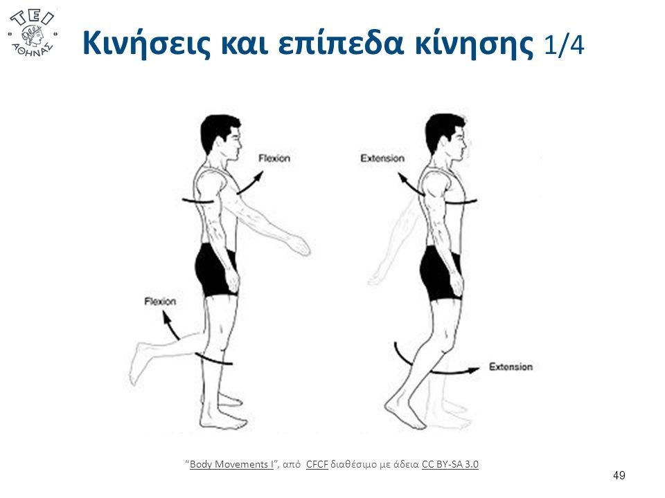 Κινήσεις και επίπεδα κίνησης 1/4 49 Body Movements I , από CFCF διαθέσιμο με άδεια CC BY-SA 3.0Body Movements ICFCFCC BY-SA 3.0