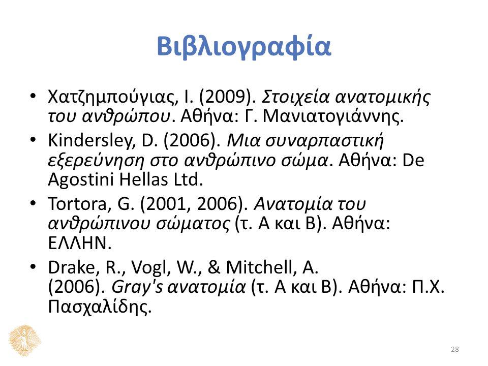 Βιβλιογραφία Χατζημπούγιας, Ι.(2009). Στοιχεία ανατομικής του ανθρώπου.