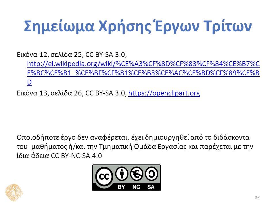 Σημείωμα Χρήσης Έργων Τρίτων Εικόνα 12, σελίδα 25, CC BY-SA 3.0, http://el.wikipedia.org/wiki/%CE%A3%CF%8D%CF%83%CF%84%CE%B7%C E%BC%CE%B1_%CE%BF%CF%81%CE%B3%CE%AC%CE%BD%CF%89%CE%B D http://el.wikipedia.org/wiki/%CE%A3%CF%8D%CF%83%CF%84%CE%B7%C E%BC%CE%B1_%CE%BF%CF%81%CE%B3%CE%AC%CE%BD%CF%89%CE%B D Εικόνα 13, σελίδα 26, CC BY-SA 3.0, https://openclipart.orghttps://openclipart.org Οποιοδήποτε έργο δεν αναφέρεται, έχει δημιουργηθεί από το διδάσκοντα του μαθήματος ή/και την Τμηματική Ομάδα Εργασίας και παρέχεται με την ίδια άδεια CC BY-NC-SA 4.0 36