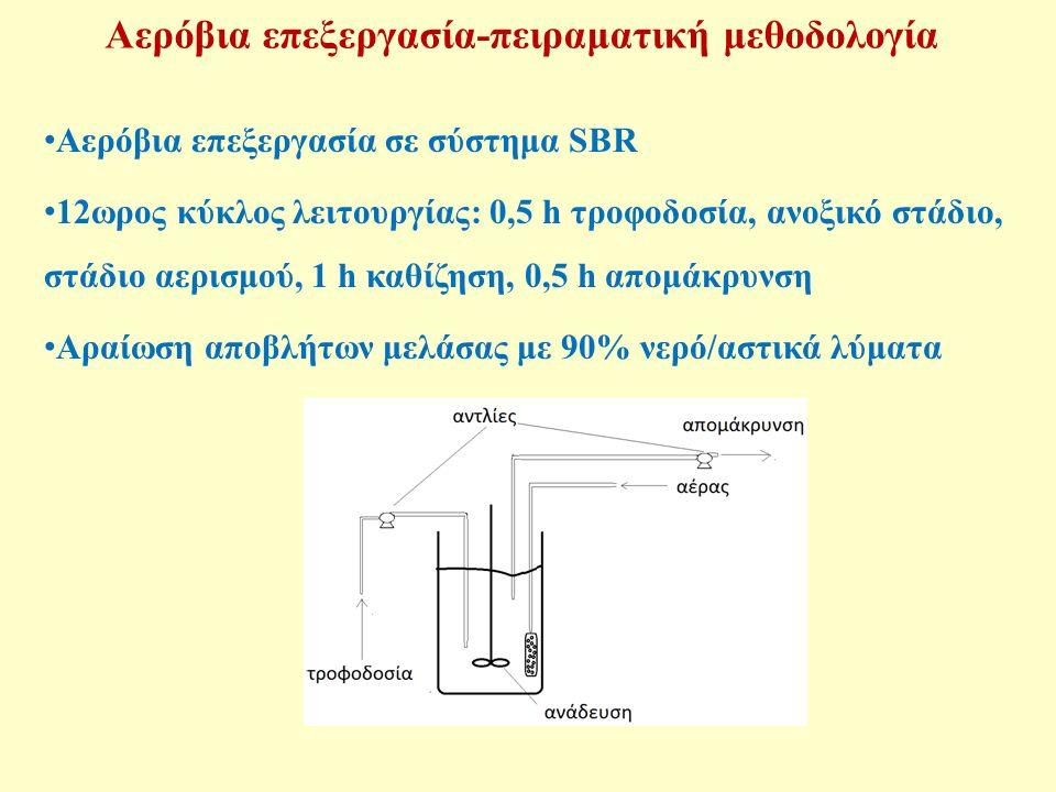 Αερόβια επεξεργασία σε σύστημα SBR 12ωρος κύκλος λειτουργίας: 0,5 h τροφοδοσία, ανοξικό στάδιο, στάδιο αερισμού, 1 h καθίζηση, 0,5 h απομάκρυνση Αραίωση αποβλήτων μελάσας με 90% νερό/αστικά λύματα Αερόβια επεξεργασία-πειραματική μεθοδολογία