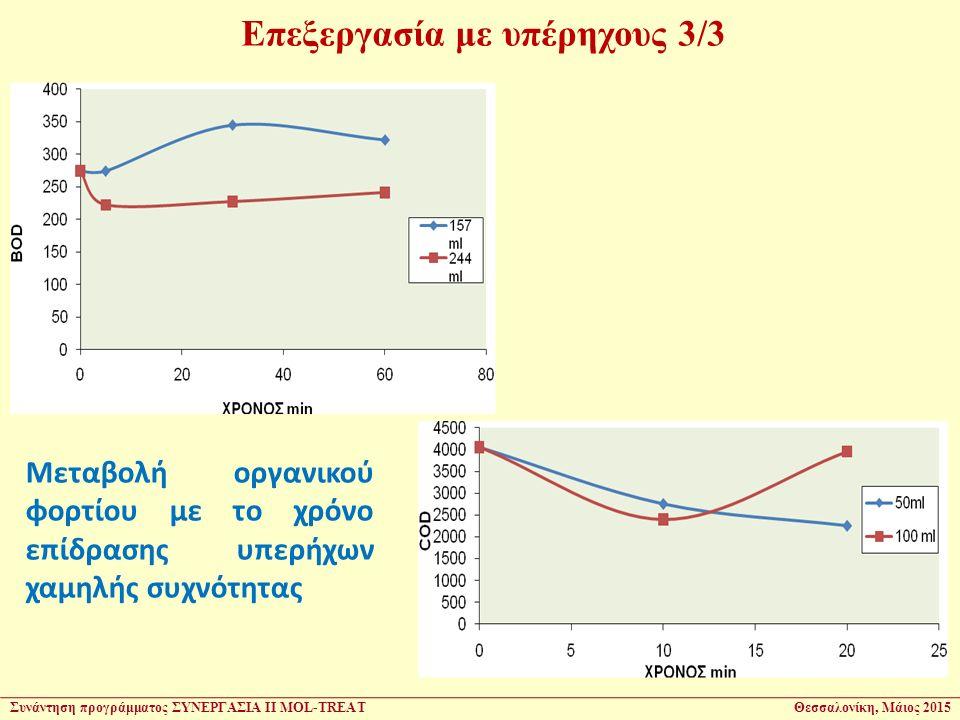 Μεταβολή οργανικού φορτίου με το χρόνο επίδρασης υπερήχων χαμηλής συχνότητας Επεξεργασία με υπέρηχους 3/3 Συνάντηση προγράμματος ΣΥΝΕΡΓΑΣΙΑ ΙΙ MOL-TREATΘεσσαλονίκη, Μάιος 2015