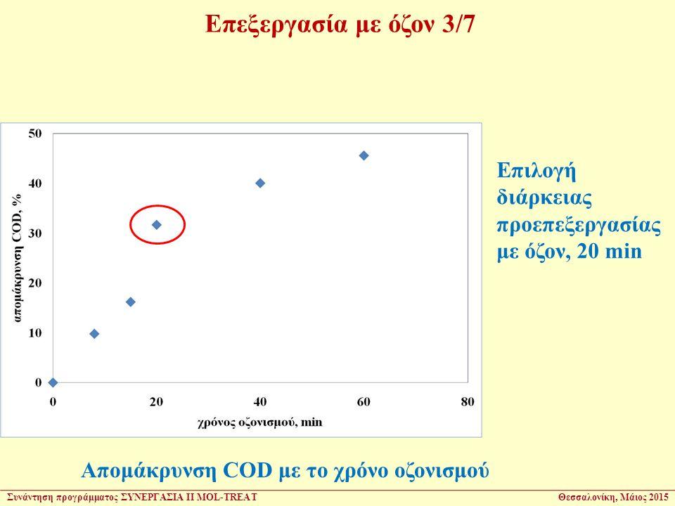 Απομάκρυνση COD με το χρόνο οζονισμού Επιλογή διάρκειας προεπεξεργασίας με όζον, 20 min Επεξεργασία με όζον 3/7 Συνάντηση προγράμματος ΣΥΝΕΡΓΑΣΙΑ ΙΙ M