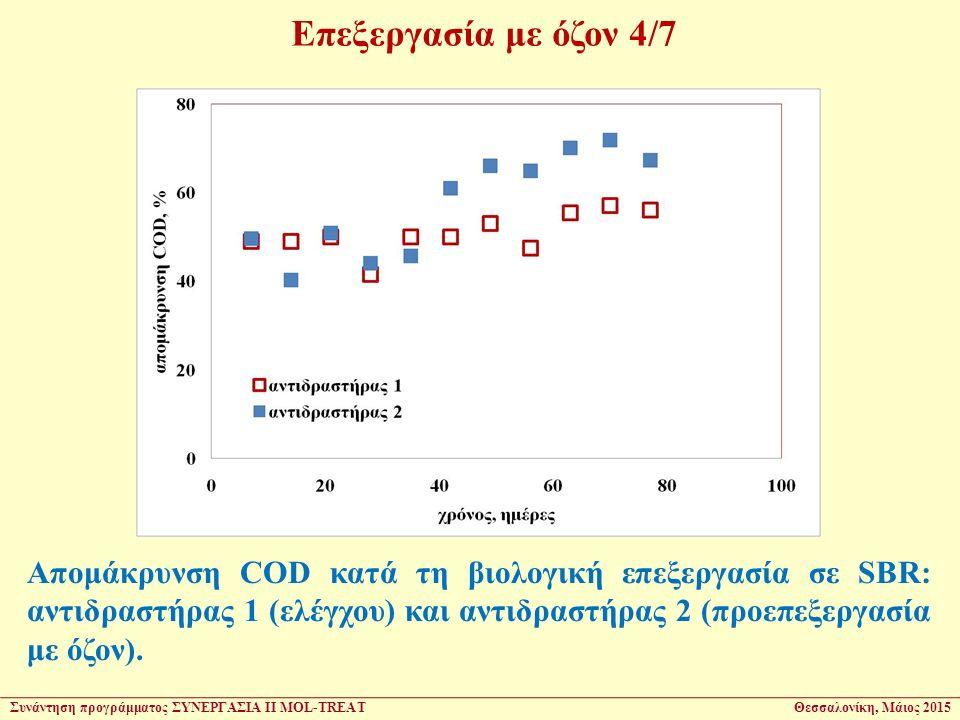 Απομάκρυνση COD κατά τη βιολογική επεξεργασία σε SBR: αντιδραστήρας 1 (ελέγχου) και αντιδραστήρας 2 (προεπεξεργασία με όζον).