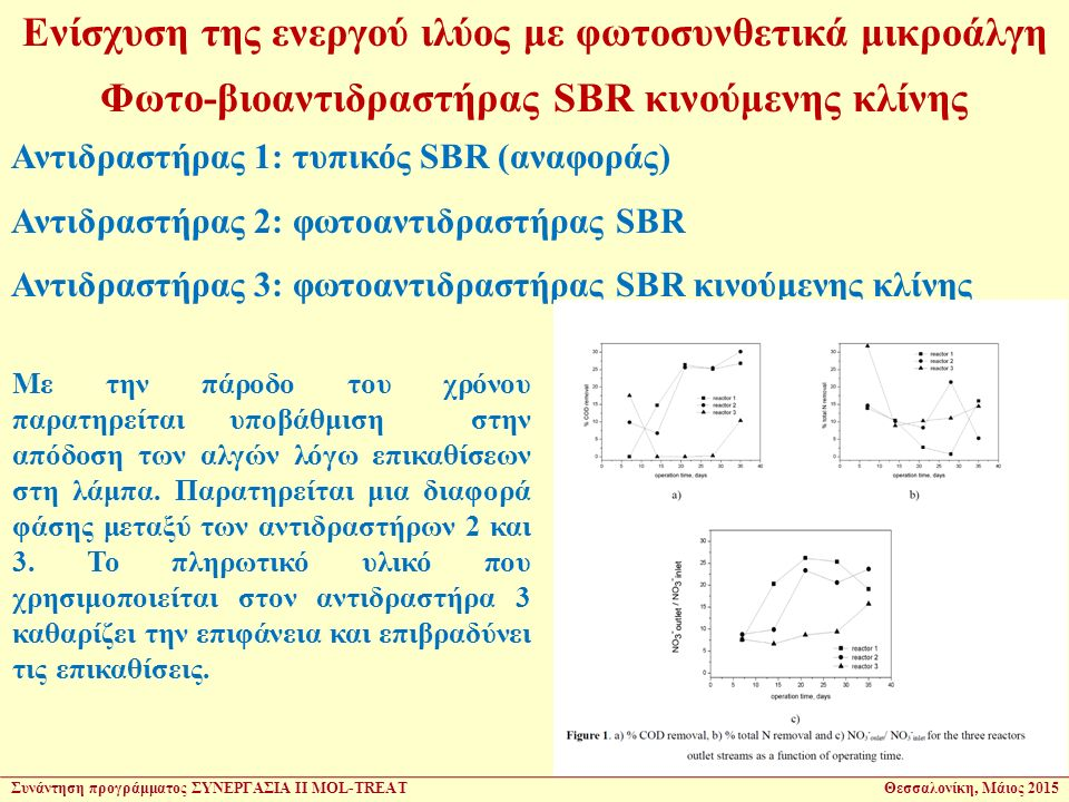 Ενίσχυση της ενεργού ιλύος με φωτοσυνθετικά μικροάλγη Φωτο-βιοαντιδραστήρας SBR κινούμενης κλίνης Αντιδραστήρας 1: τυπικός SBR (αναφοράς) Αντιδραστήρας 2: φωτοαντιδραστήρας SBR Αντιδραστήρας 3: φωτοαντιδραστήρας SBR κινούμενης κλίνης Με την πάροδο του χρόνου παρατηρείται υποβάθμιση στην απόδοση των αλγών λόγω επικαθίσεων στη λάμπα.