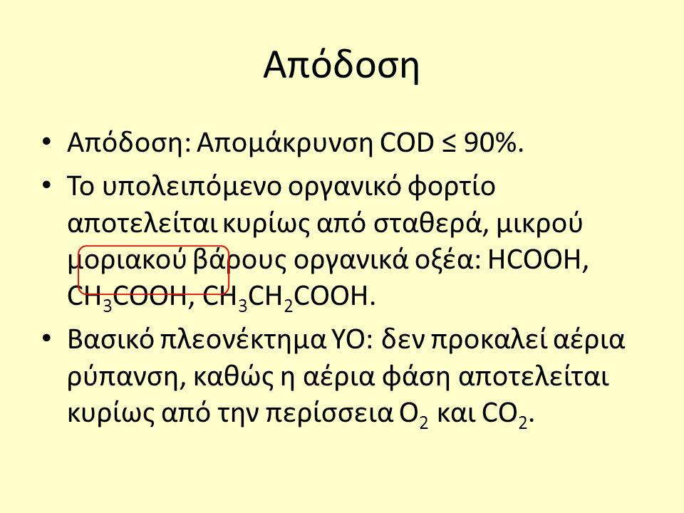 Απόδοση Απόδοση: Απομάκρυνση COD ≤ 90%. Το υπολειπόμενο οργανικό φορτίο αποτελείται κυρίως από σταθερά, μικρού μοριακού βάρους οργανικά οξέα: HCOOH, C