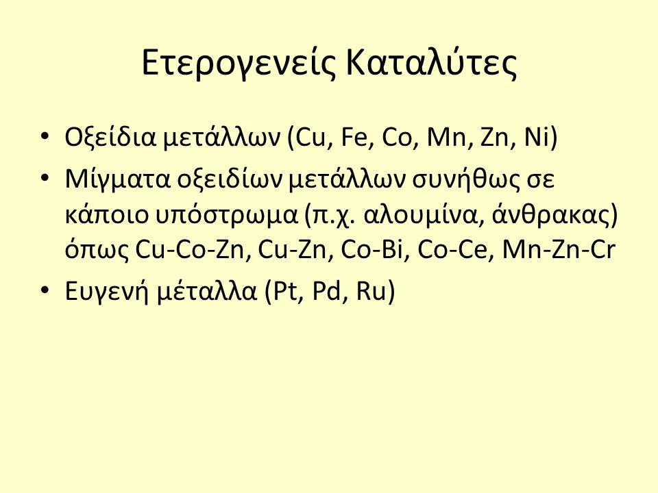 Ετερογενείς Καταλύτες Οξείδια μετάλλων (Cu, Fe, Co, Mn, Zn, Ni) Μίγματα οξειδίων μετάλλων συνήθως σε κάποιο υπόστρωμα (π.χ. αλουμίνα, άνθρακας) όπως C