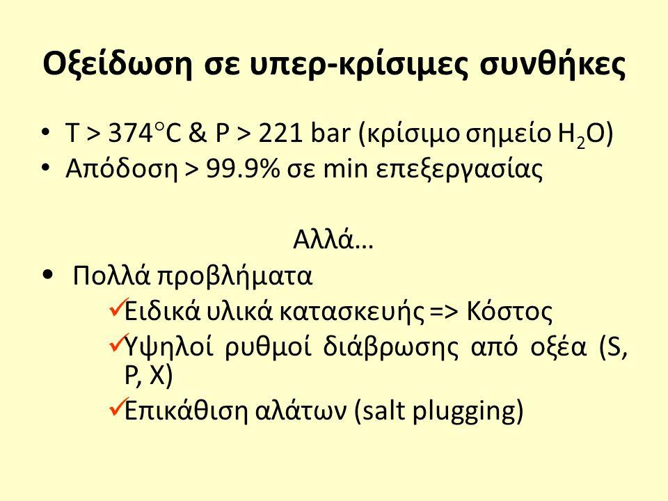 Οξείδωση σε υπερ-κρίσιμες συνθήκες T > 374  C & P > 221 bar (κρίσιμο σημείο H 2 O) Απόδοση > 99.9% σε min επεξεργασίας Αλλά… Πολλά προβλήματα Ειδικά υλικά κατασκευής => Κόστος Υψηλοί ρυθμοί διάβρωσης από οξέα (S, P, X) Επικάθιση αλάτων (salt plugging)