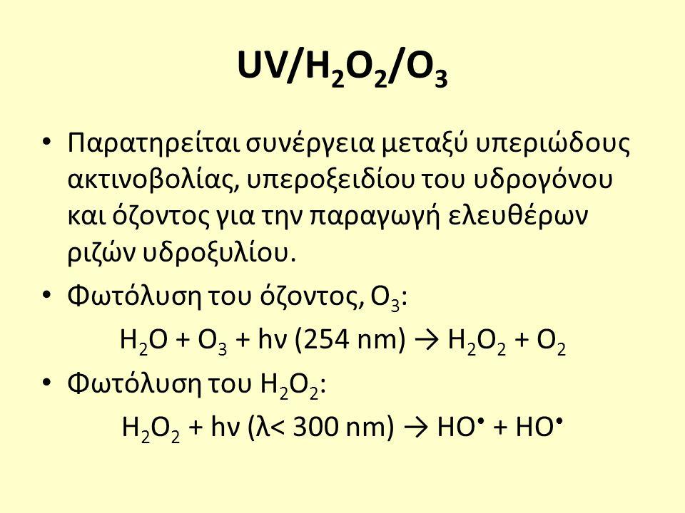UV/H 2 O 2 /O 3 Παρατηρείται συνέργεια μεταξύ υπεριώδους ακτινοβολίας, υπεροξειδίου του υδρογόνου και όζοντος για την παραγωγή ελευθέρων ριζών υδροξυλ